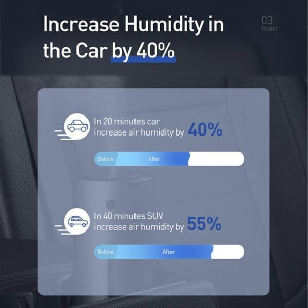 Environment Friendly Car Freshener 3