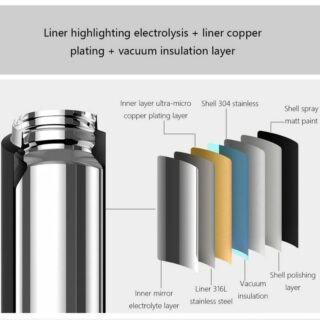 Stainless Steel Insulated Bottle 480ml 2